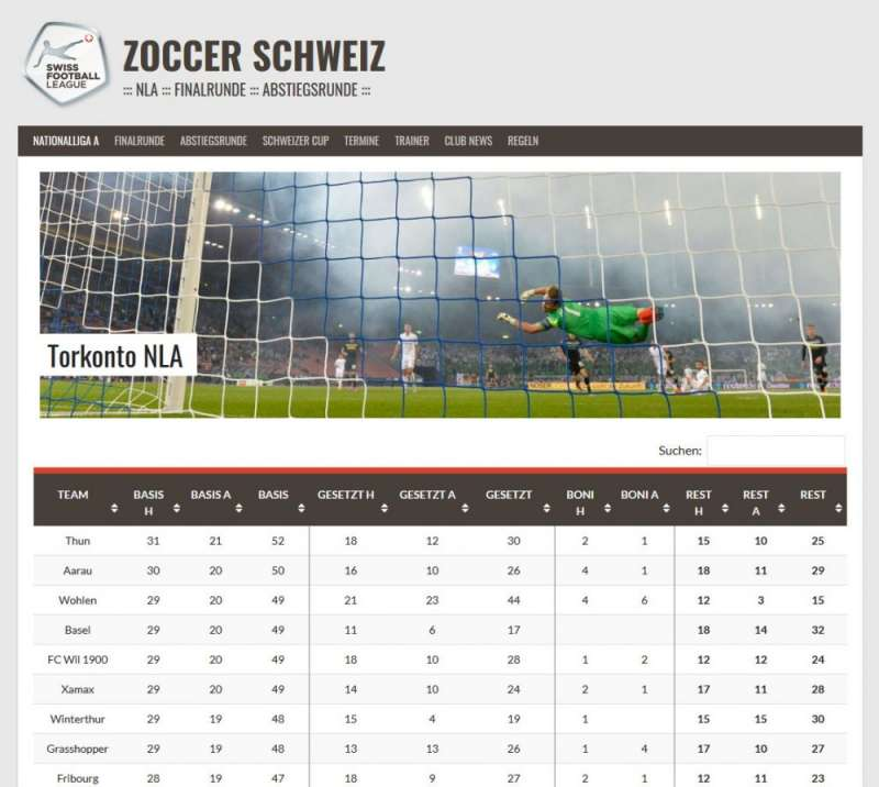 Zoccer  1997